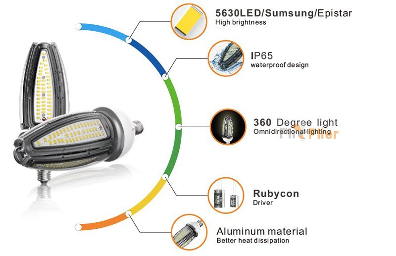 IP65 LED Jagung Bulb detail