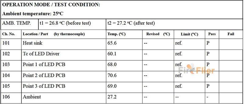 test termico per lampada ad alta baia a led ufo