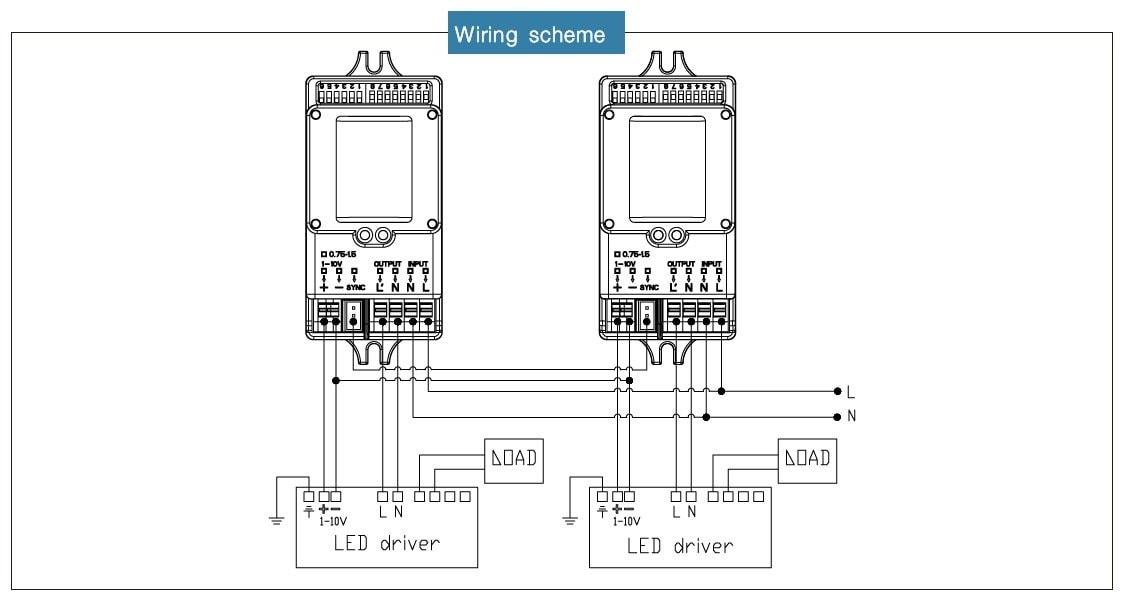 how do dimming sensor of led high bay works