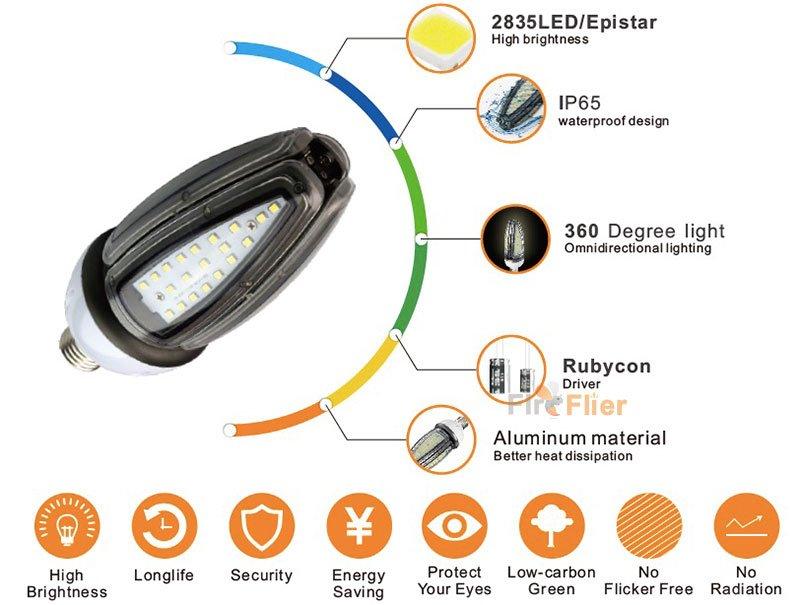 Caratteristiche della luce del mais a LED da 10W.