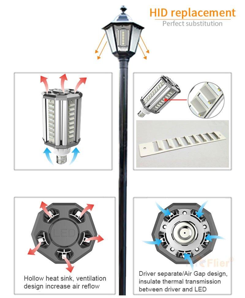 LED kerti izzó utólagos felszerelése