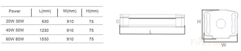 ขนาด LED Vapor Tight Fixture