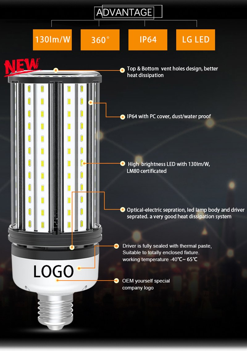 ECL LED Corn Luminaire advantage