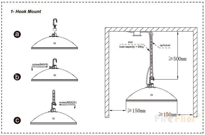food processing high bay lamp 100w fireflier lighting. Black Bedroom Furniture Sets. Home Design Ideas