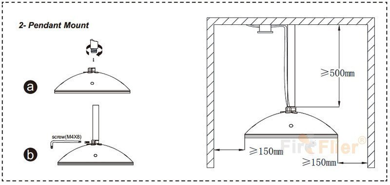 Installazione del tubo da 100W con lampada ad alta baia per l'industria alimentare: