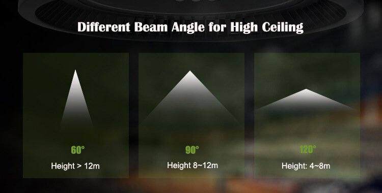 different beam angles for high ceiling