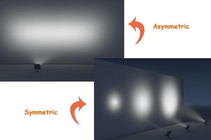 Asymmetric area lighting