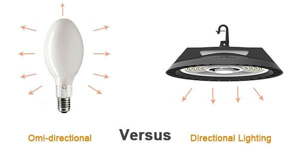 METAL HALIDE light vs LED