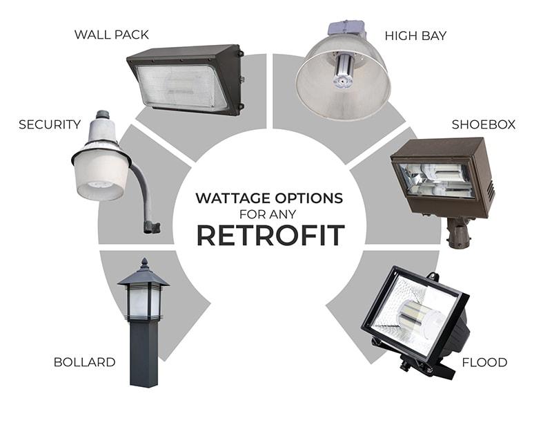 soluzioni retrofit con lampadine LED Corn
