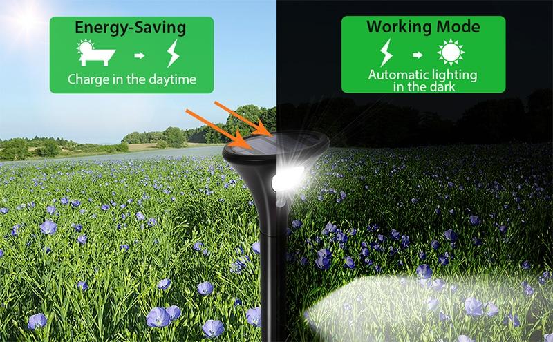 modalità di funzionamento della lampada del percorso solare