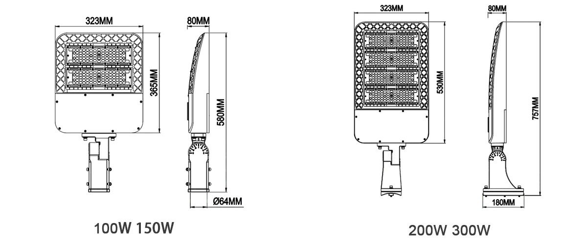 LED Shoebox Dimensioni della luce