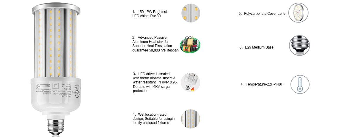 Caratteristiche della lampadina del mais del LED